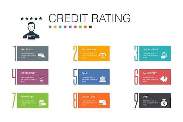 Rating del credito infografica 10 concetto di linea di opzione. rischio di credito, punteggio di credito, fallimento, canone annuale