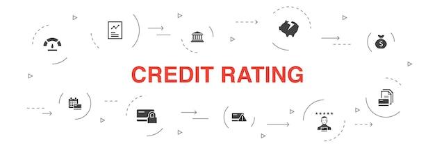 Rating del credito infografica 10 passi cerchio design.rischio di credito, punteggio di credito, fallimento, tassa annuale