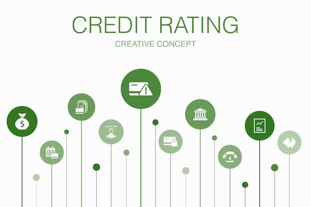 Modello di valutazione di credito infografica 10 passaggi. rischio di credito, punteggio di credito, fallimento, canone annuale