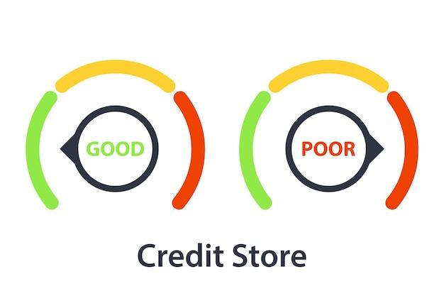 Indicatore del punteggio di credito. scala di valutazione del punteggio di credito. mercato aziendale di prestito di documento del modulo di rischio dell'applicazione di concetto astratto. indicatori del punteggio di credito con livelli di colore da scarso a buono