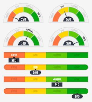Indicatori del punteggio di credito con livelli di colore da scarso a buono set di misuratori del punteggio di credito indicatori con scala di misurazione