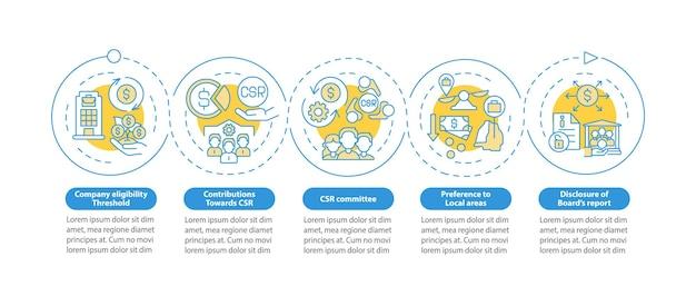 Modello di infografica vettoriale di base della csr. elementi di design del profilo di presentazione della gestione aziendale. visualizzazione dei dati con 5 passaggi. grafico delle informazioni sulla sequenza temporale del processo. layout del flusso di lavoro con icone di linea