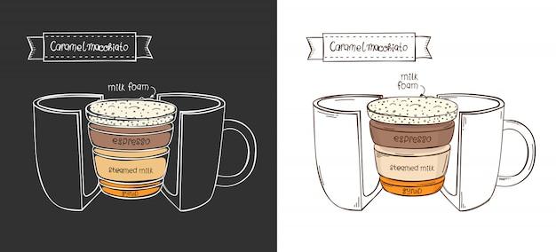 Tazza di caramello macchiato. coppa infografica in un taglio