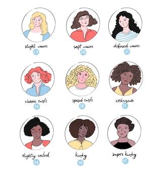 Tipi di capelli ricci per ragazze con diversi modelli di ricci e onde capelli crespi a spirale e cavatappi