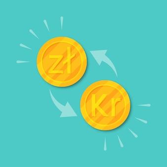 Cambio da zloty a corona. monete d'oro soldi