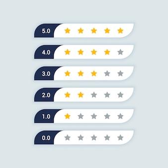 Simbolo di valutazione stelle feedback cliente