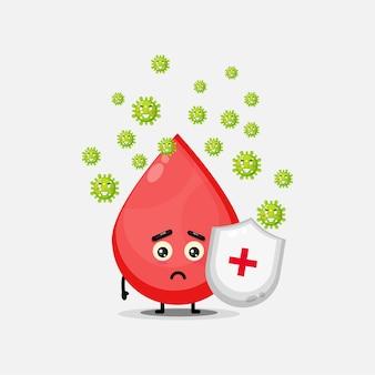 Il sangue carino viene attaccato dal coronavirus