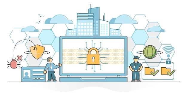 Cyber security come protezione dei dati digitali e concetto di contorno di difesa sicura