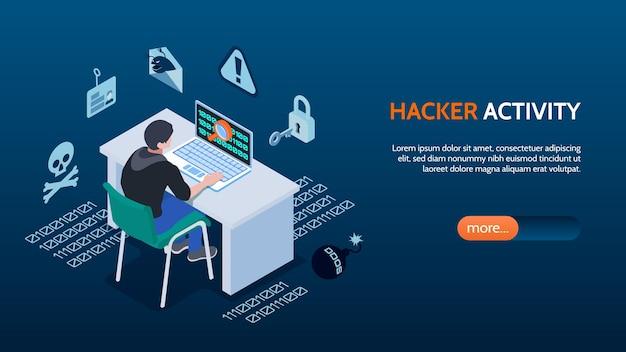 Banner orizzontale isometrico di sicurezza informatica con hacker seduto davanti al computer