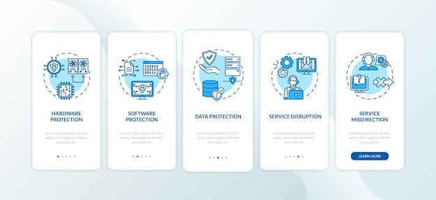 Componenti di sicurezza informatica onboarding schermata della pagina dell'app mobile con concetti