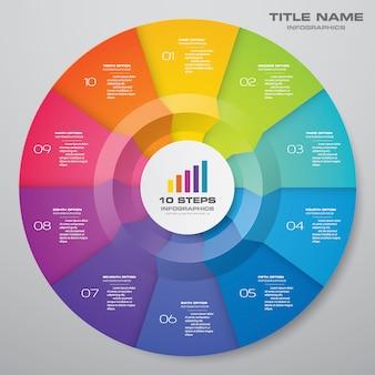 Elementi di infographics del diagramma del ciclo.