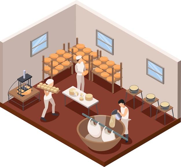 Concetto di produzione lattiero-casearia con simboli di produzione di formaggio isometrici
