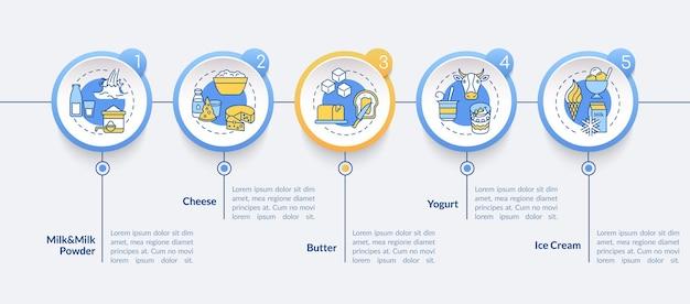 Templat di infografica di prodotti lattiero-caseari