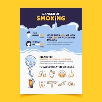 Pericolo di fumare una infografica