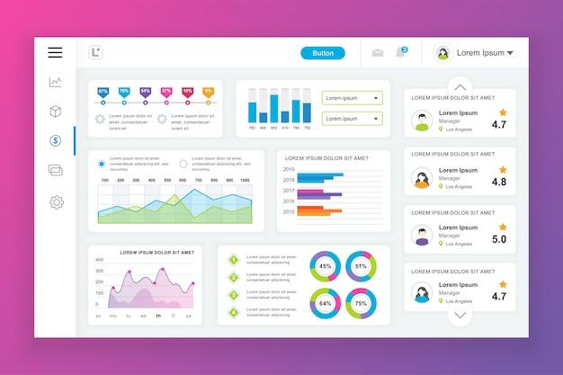 Modello di pannello di amministrazione dashboard con elementi infographic