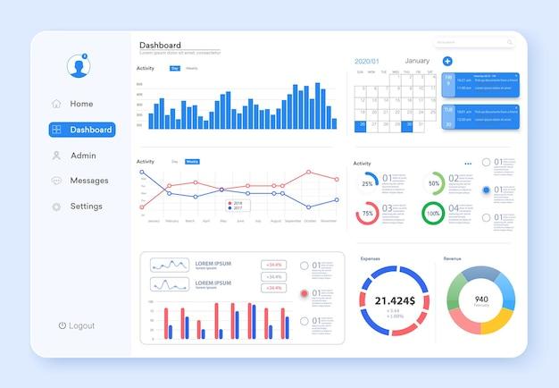 Pannello di controllo. modello di business infografica.