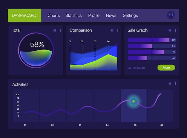 Modello di infografica dashboard