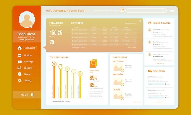 Dashboard per pannello venditore per modelli di negozi online