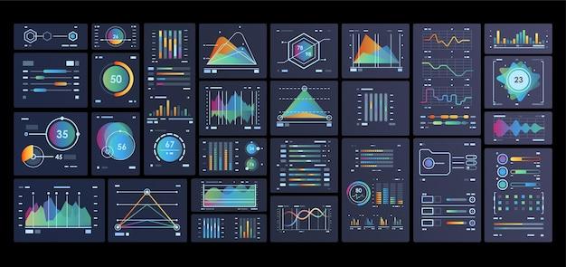 Modello di dashboard con visualizzazione di big data.