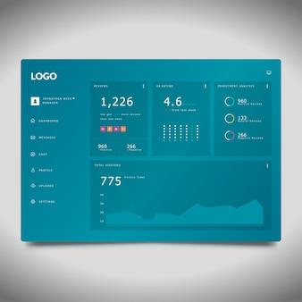 Modello di dashboard con dettagli statistici