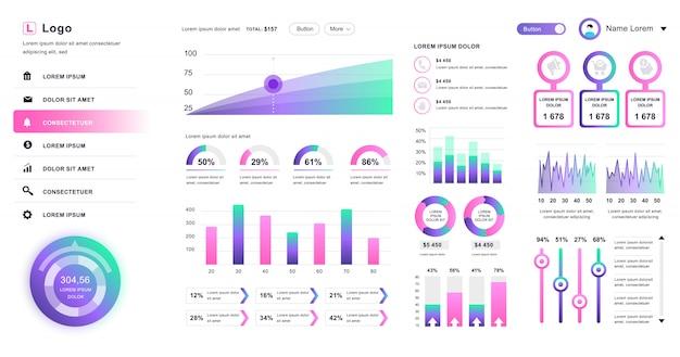 Interfaccia utente del dashboard. modello di progettazione del pannello di amministrazione con elementi di infografica