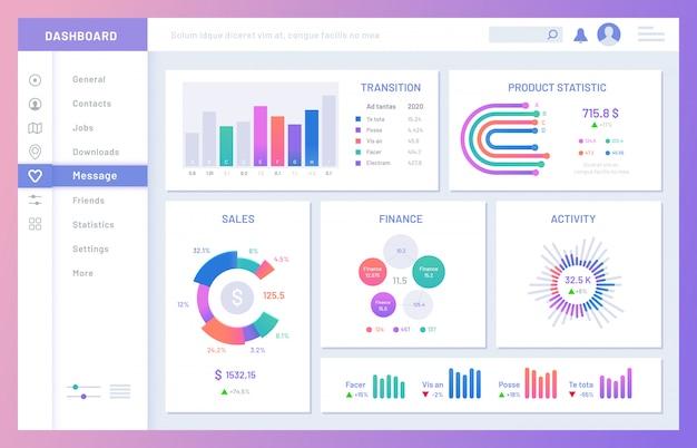Interfaccia utente del dashboard. grafici statistici, grafici di dati e diagrammi illustrazione vettoriale modello infografica