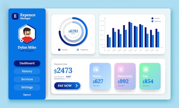 Modello del pannello di amministrazione utente del dashboard del responsabile delle spese con un grafico, un grafico a torta, una scrivania di servizio, un menu elegante con un'immagine del profilo utente