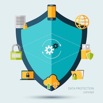 Concetto di protezione dei dati