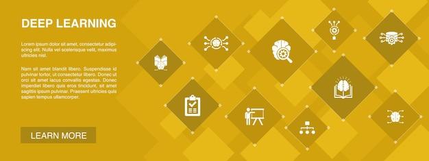 Deep learning banner 10 icone concept.algoritmo, rete neurale, ai, icone semplici di apprendimento automatico