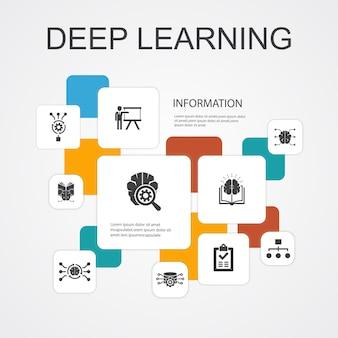 Modello di icone di 10 linee di infografica di apprendimento profondo. algoritmo, rete neurale, ai, icone semplici di apprendimento automatico