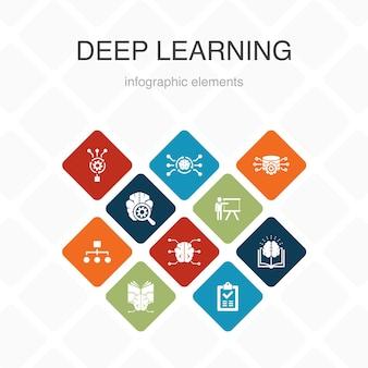 Deep learning infografica 10 opzioni di design a colori. algoritmo, rete neurale, ai, icone semplici di apprendimento automatico