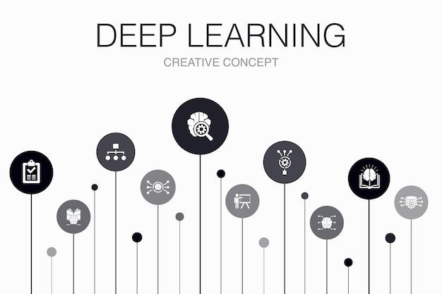 Modello di infografica in 10 passaggi per l'apprendimento profondo. algoritmo, rete neurale, ai, icone semplici di apprendimento automatico