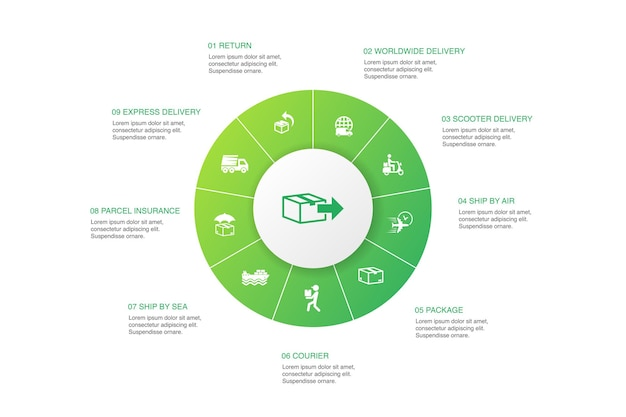 Infografica di consegna 10 passaggi di progettazione del cerchio. icone semplici di reso, pacco, corriere, consegna espressa