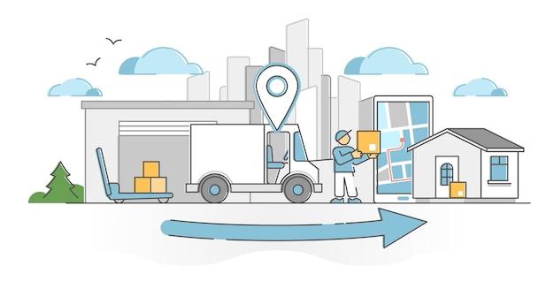 Processo di ricezione della consegna come concetto di struttura di trasporto e spedizione