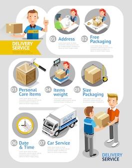Stile piano isometrico concettuale di servizio di consegna.