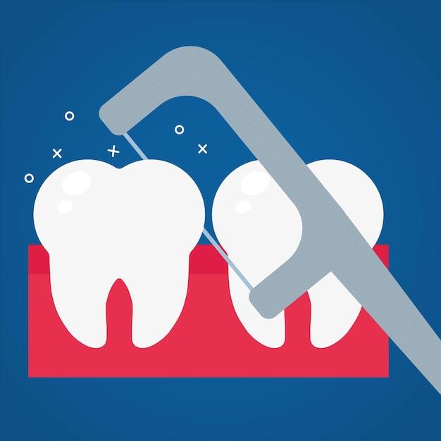 Pulizia dei denti con il filo interdentale