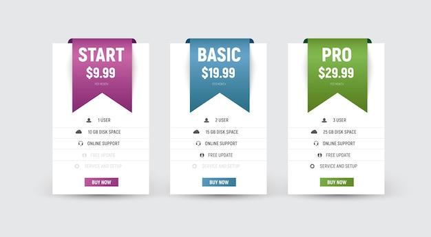 Progettazione di tabelle dei prezzi di vettore bianco con nastro per il titolo. modello di banner per il business. impostato