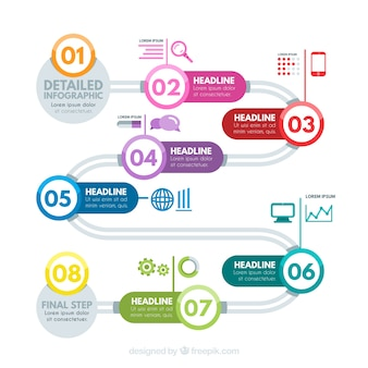Timeline aziendale dettagliata con design piatto