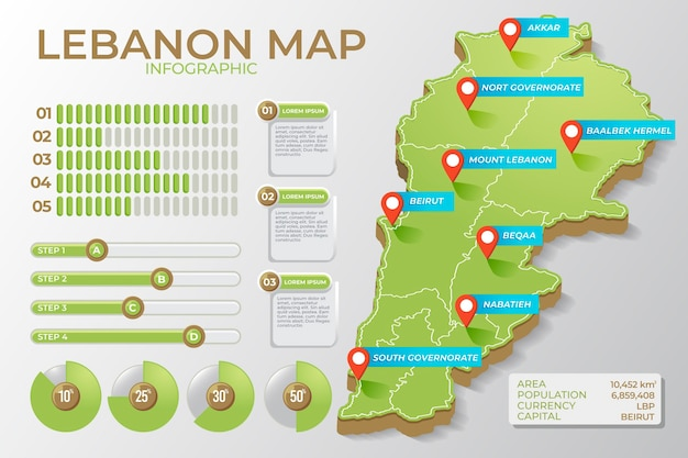 Mappa dettagliata del libano isometrica