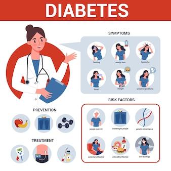 Infografica sul diabete. sintomi, fattori di rischio, prevenzione e trattamento. problema con il livello di zucchero nel sangue. idea di assistenza sanitaria e trattamento. persona diabetica.