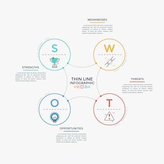 Diagramma con 4 elementi rotondi colorati collegati e pittogrammi lineari al loro interno. concetto di analisi swot, analisi aziendale. modello di progettazione infografica linea sottile. illustrazione di vettore per il rapporto.