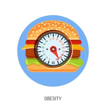 Dieta, obesità e concetto di sovrappeso con hamburger e bilance.