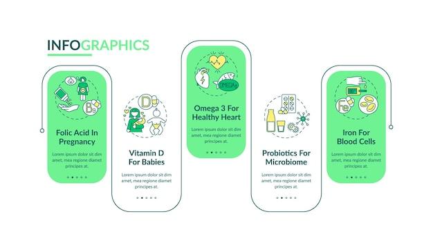 Modello di infographic di integratori alimentari