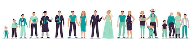 Uomo di età diverse con la famiglia