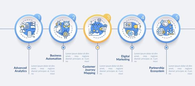 Illustrazioni del modello di infografica di consulenza digitale