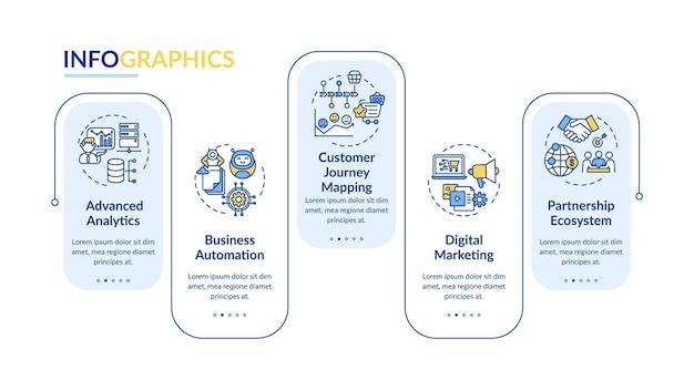 Modello di infografica di consulenza digitale