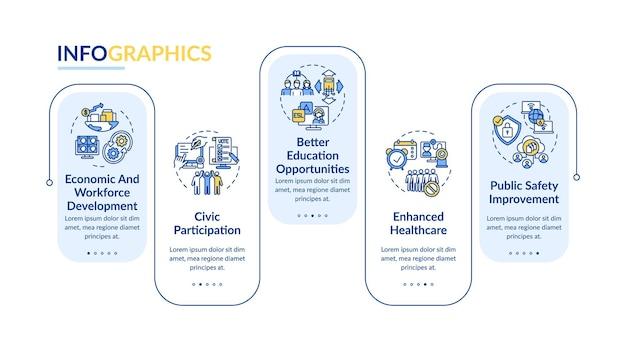 Modello di infografica con risultati positivi per l'inclusione digitale. elementi di design della presentazione della digitalizzazione.