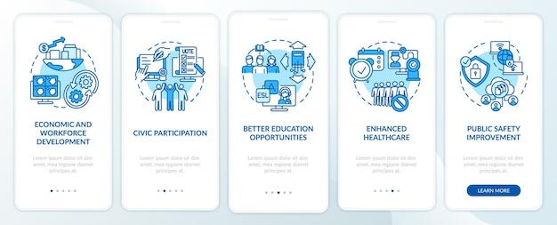 L'inclusione digitale beneficia della schermata blu della pagina dell'app per dispositivi mobili di onboarding con concetti. guida grafica al computer in 5 passaggi.