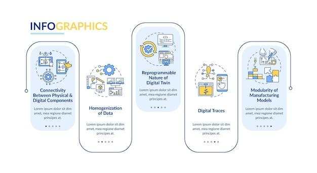 Modello di infografica delle caratteristiche delle tecnologie digitali