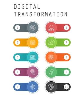 Concetto di modello di interfaccia utente alla moda di trasformazione digitale con icone di linea semplice. contiene pulsanti come servizi digitali, internet, cloud computing, tecnologia e altro
